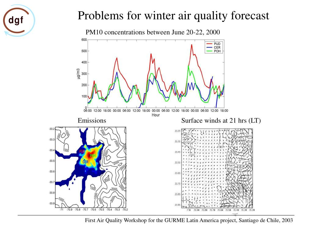 Problems for winter air quality forecast