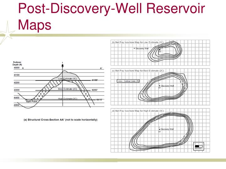 Post-Discovery-Well Reservoir Maps