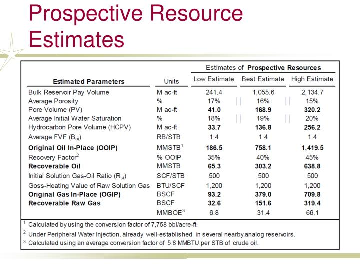 Prospective Resource Estimates