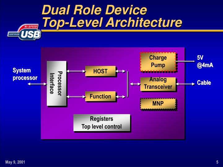Dual Role Device