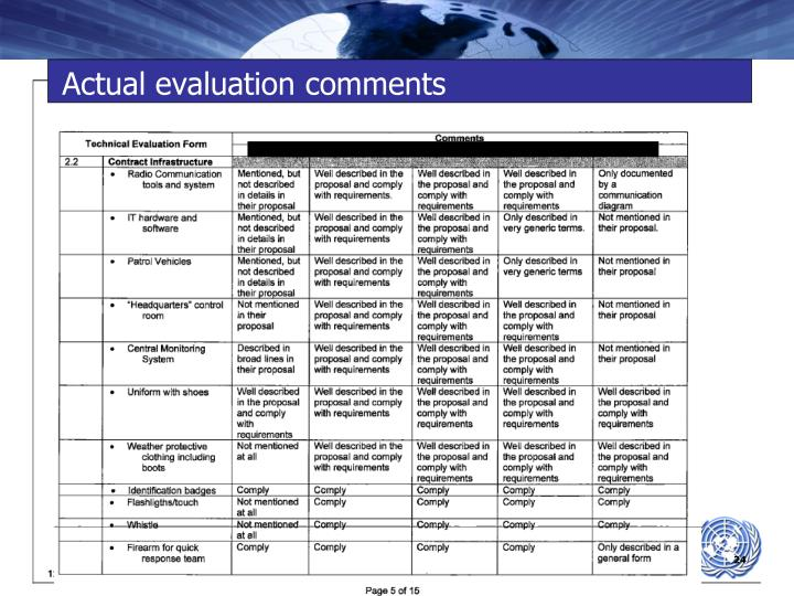 Actual evaluation comments