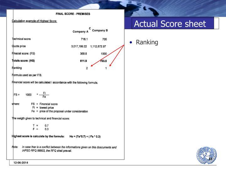 Actual Score sheet