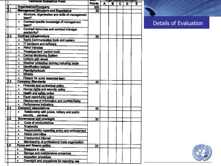 Details of Evaluation