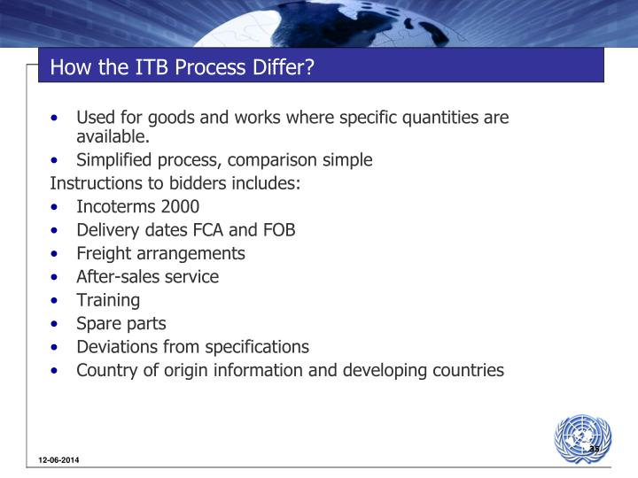 How the ITB Process Differ?
