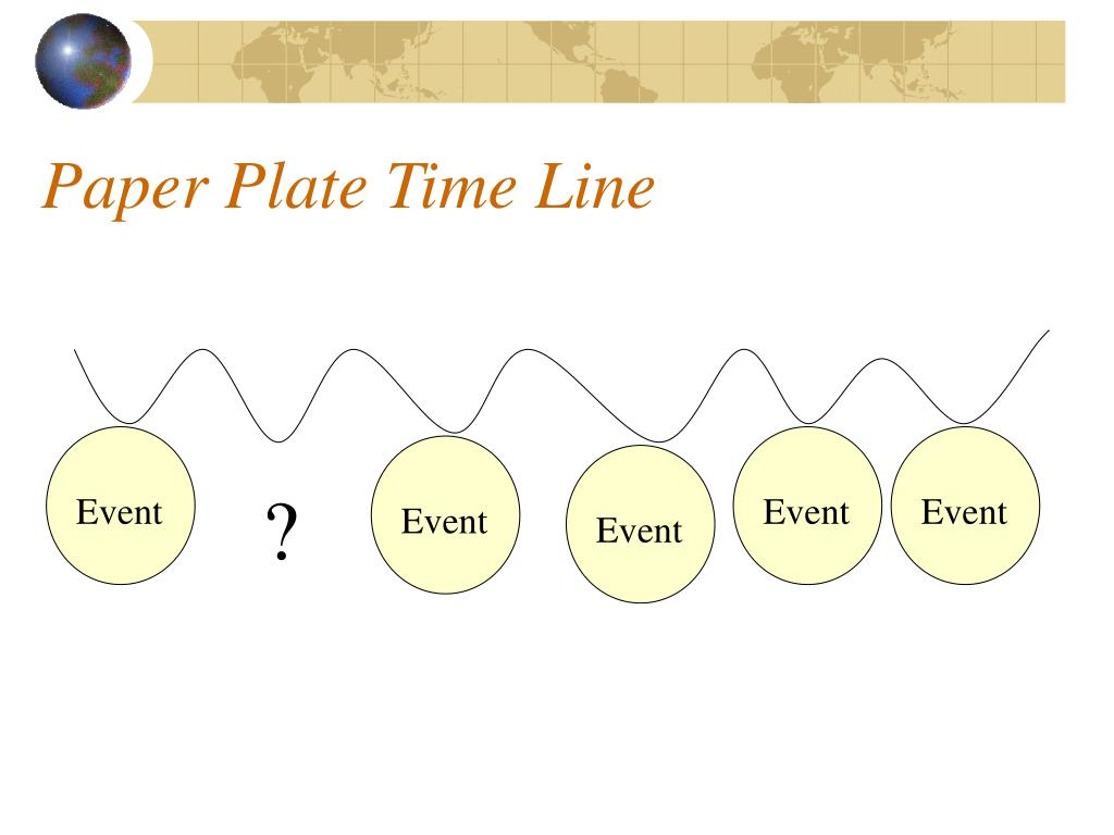 Paper Plate Time Line