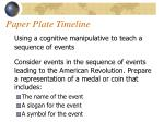 paper plate timeline