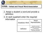 vvwa verbal and visual word association