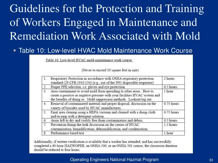 Table 10: Low-level HVAC Mold Maintenance Work Course