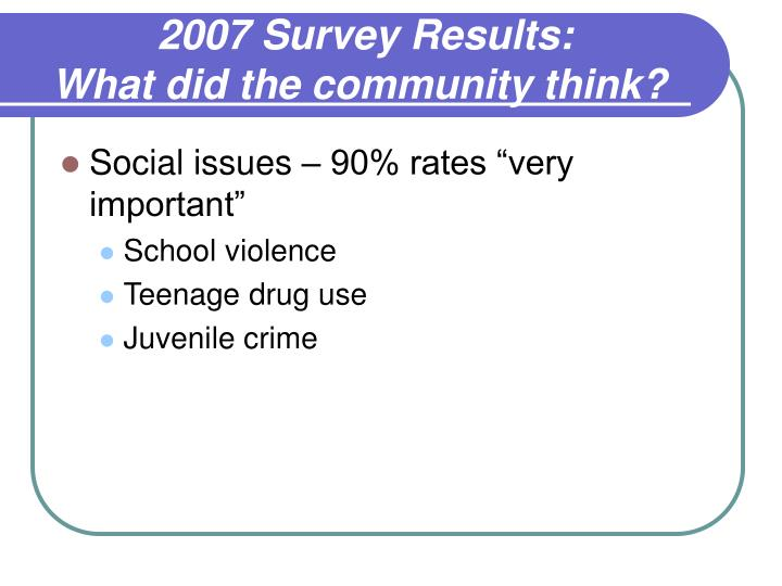 2007 Survey Results: