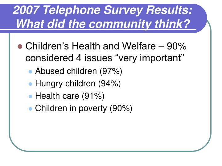 2007 Telephone Survey Results: