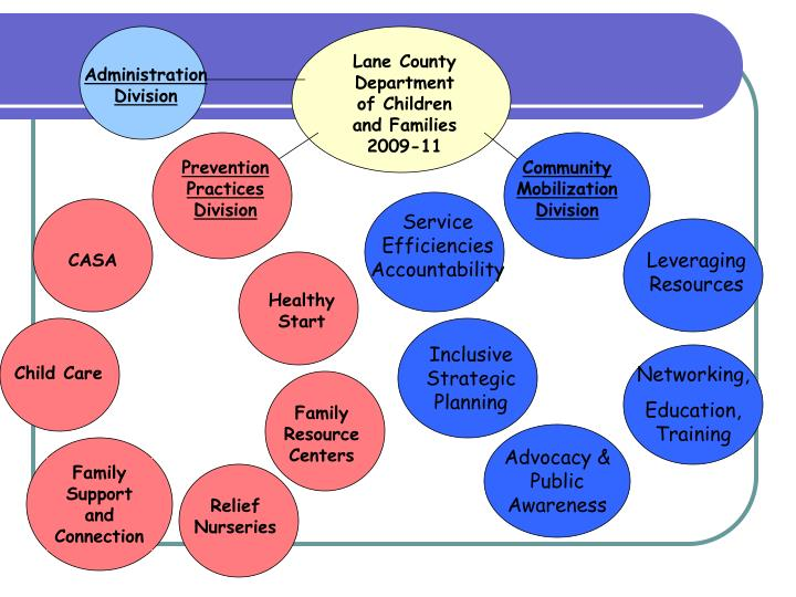 Lane County Department of Children and Families      2009-11
