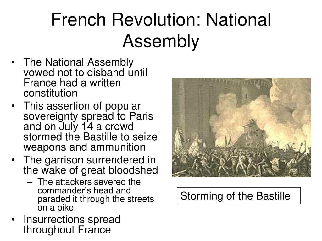 French Revolution: National Assembly