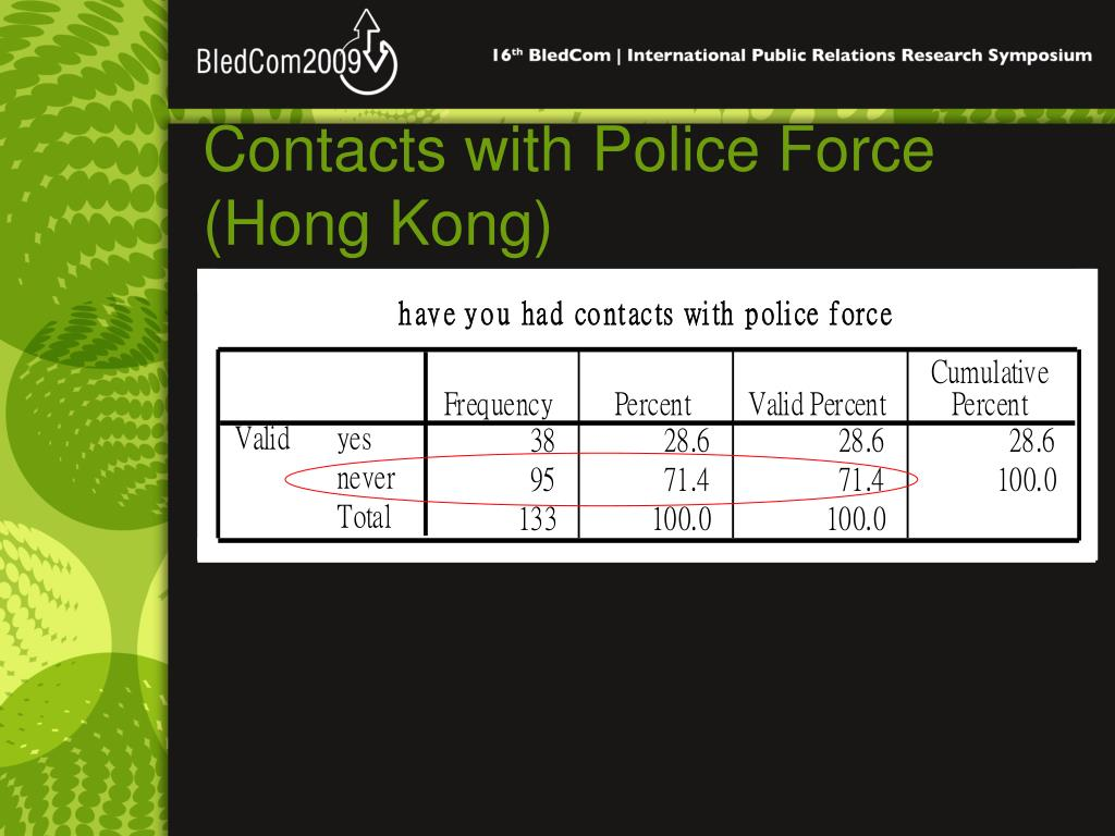Contacts with Police Force (Hong Kong)