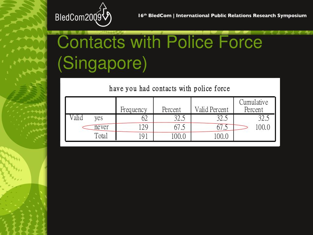 Contacts with Police Force (Singapore)