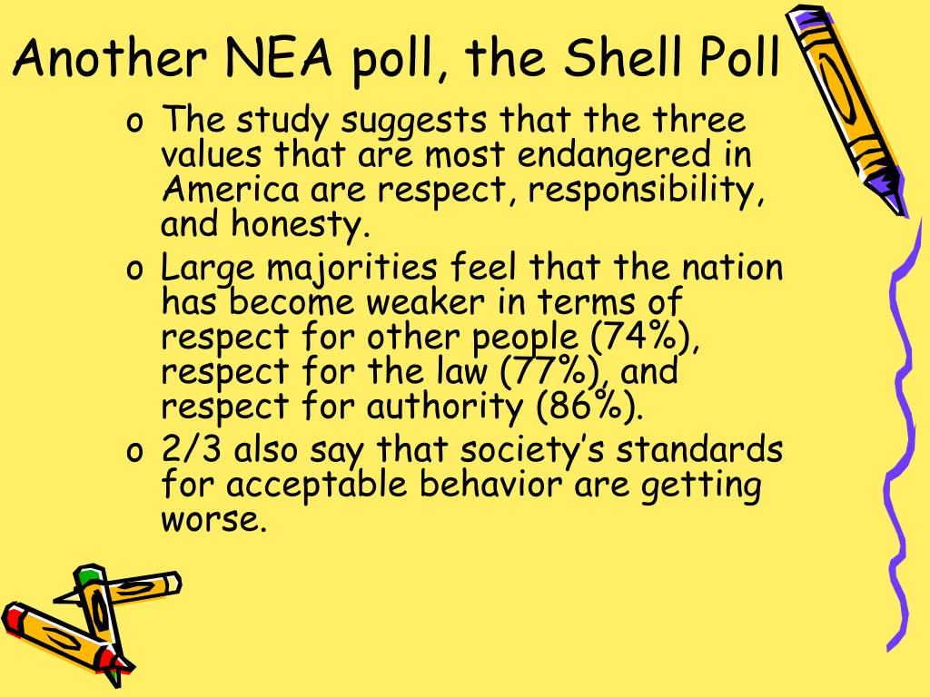 Another NEA poll, the Shell Poll