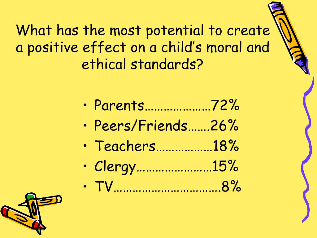 What has the most potential to create a positive effect on a child's moral and ethical standards?