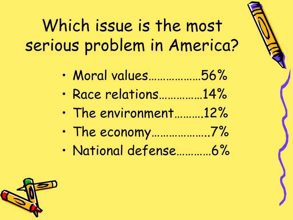 Which issue is the most serious problem in America?