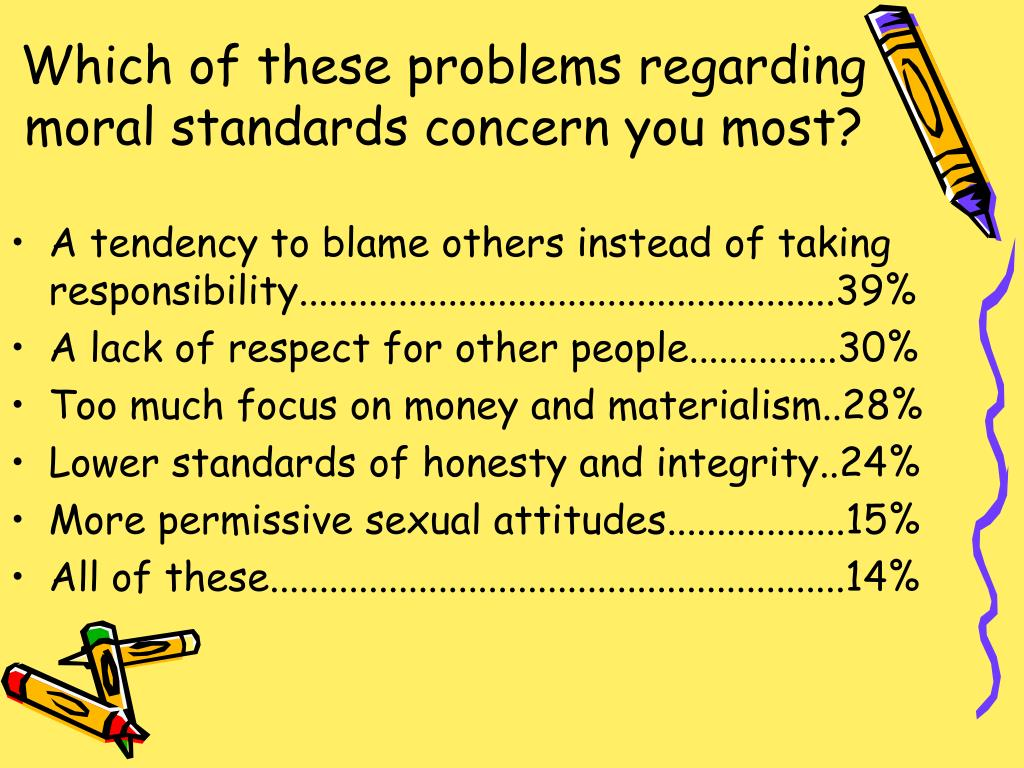 Which of these problems regarding moral standards concern you most?