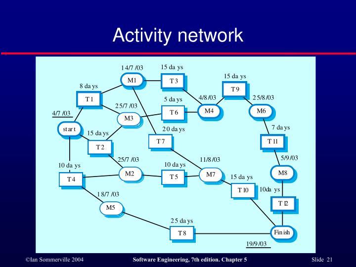 Activity network