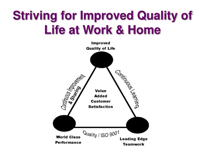 Striving for Improved Quality of Life at Work & Home