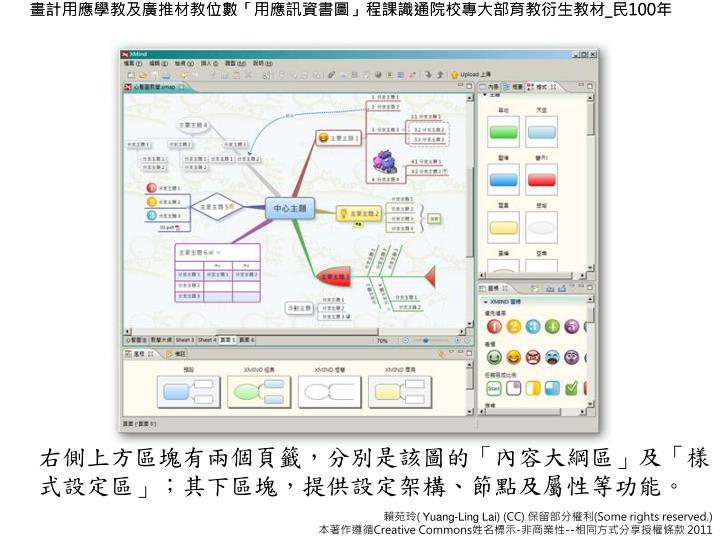 右側上方區塊有兩個頁籤,分別是該圖的「內容大綱區」及「樣式設定區」;其下區塊,提供設定架構、節點及屬性等功能。