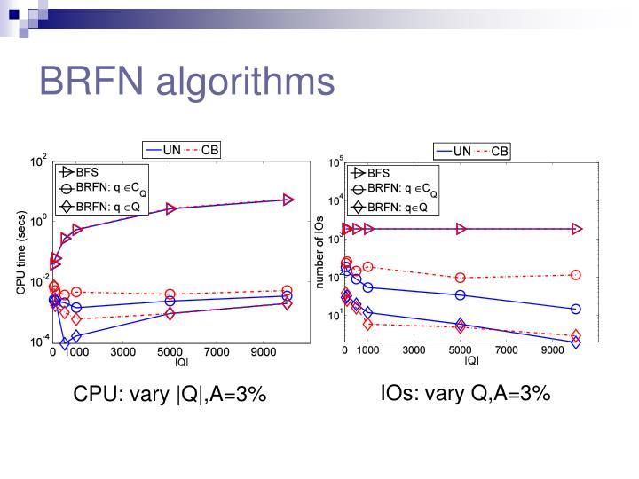 BRFN algorithms