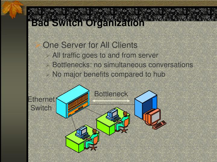 Bad Switch Organization