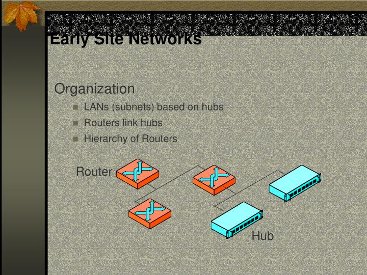Early Site Networks