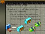 ethernet virtual lans2