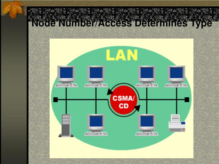 Node Number/Access Determines Type