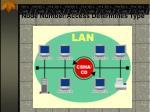 node number access determines type