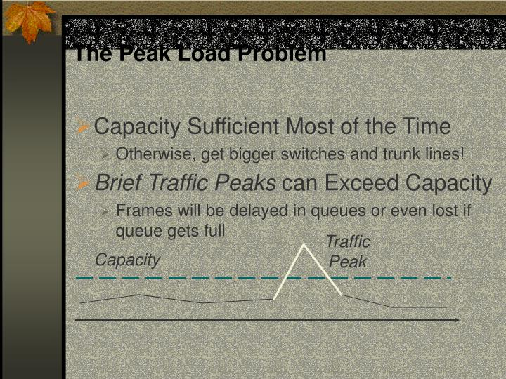 The Peak Load Problem