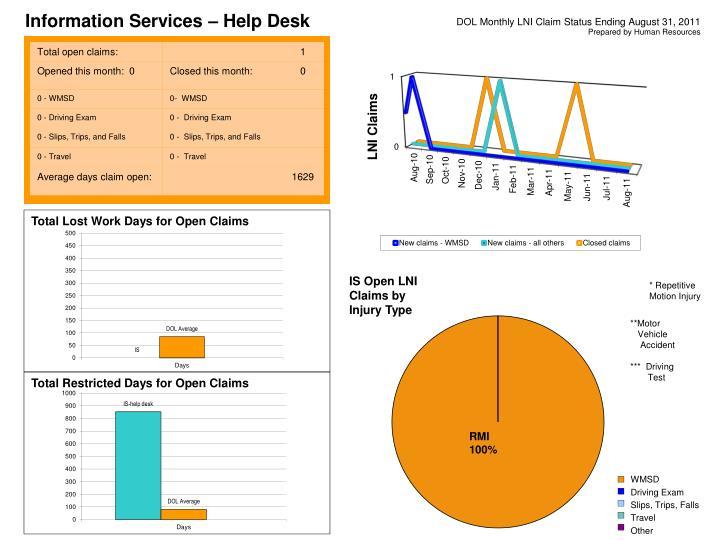 Information Services – Help Desk