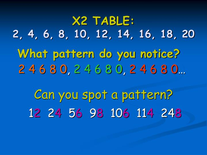 X2 table 2 4 6 8 10 12 14 16 18 20