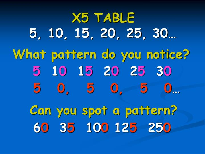 X5 TABLE