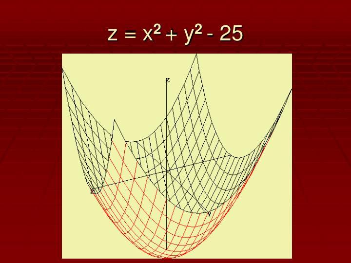 z = x