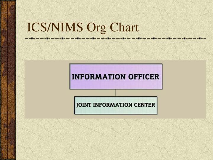 ICS/NIMS Org Chart