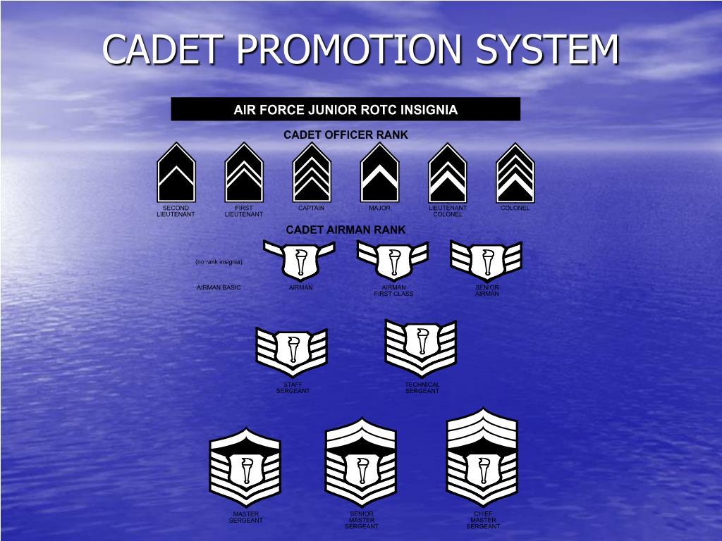 CADET PROMOTION SYSTEM