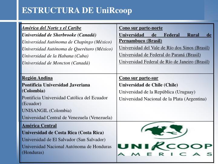 ESTRUCTURA DE UniRcoop