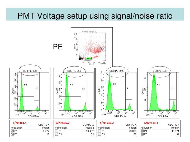 PMT Voltage setup using signal/noise ratio