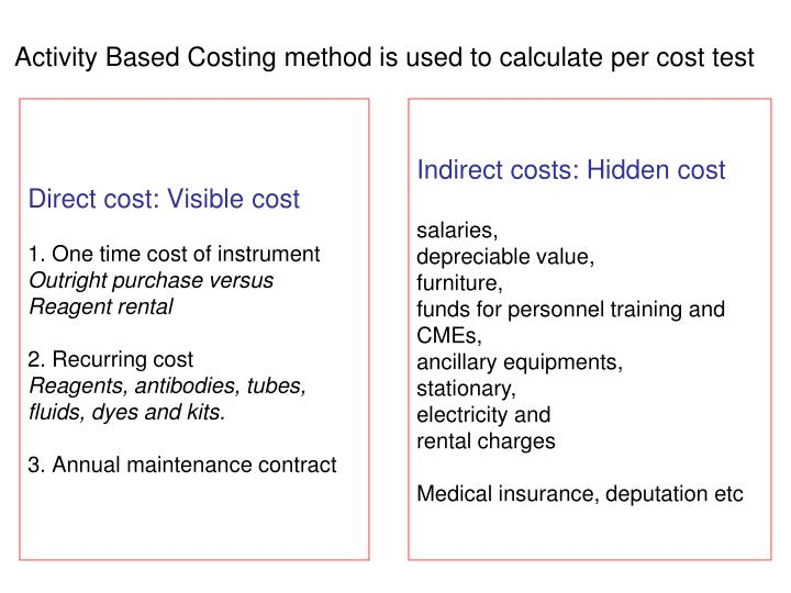 Activity Based Costing method is used to calculate per cost test