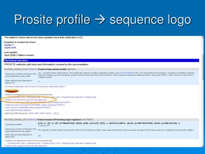 Prosite profile