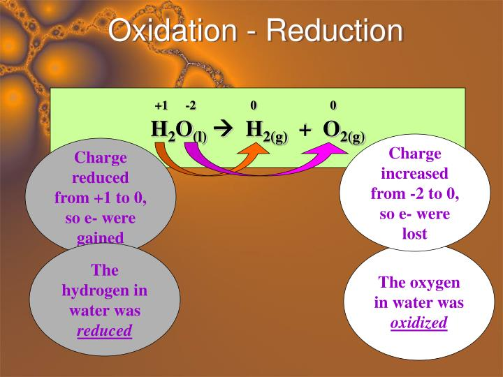 Oxidation - Reduction