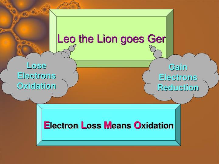 Leo the Lion goes Ger