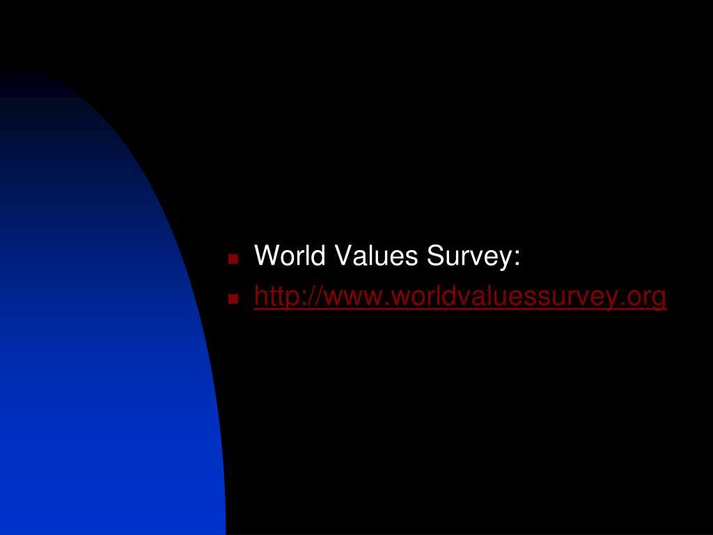 World Values Survey: