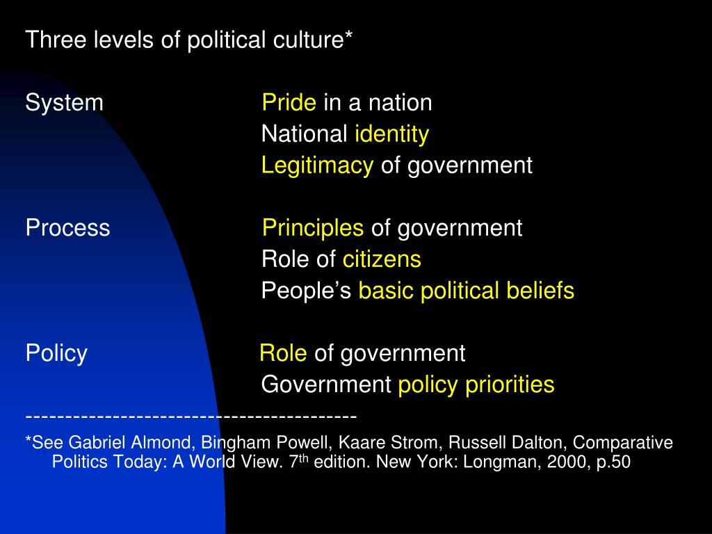 Three levels of political culture*