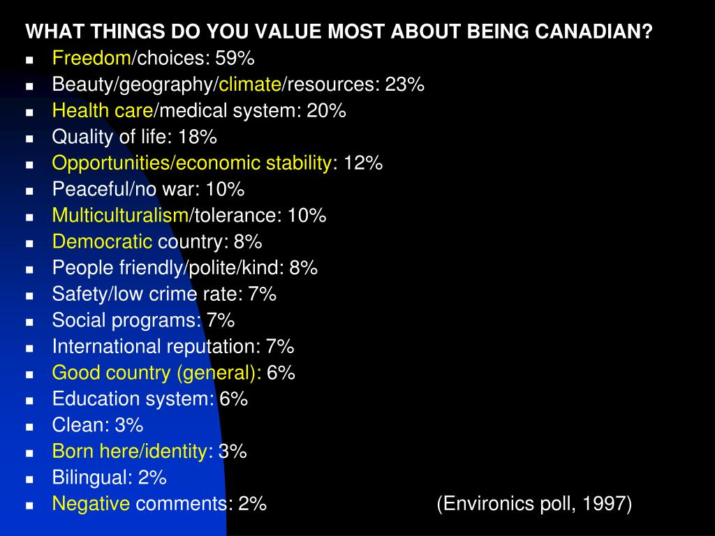 WHAT THINGS DO YOU VALUE MOST ABOUT BEING CANADIAN?