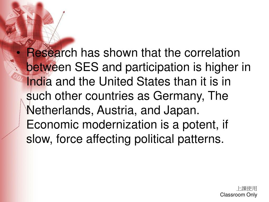 Research has shown that the correlation between SES and participation is higher in India and the United States than it is in such other countries as Germany, The Netherlands, Austria, and Japan. Economic modernization is a potent, if slow, force affecting political patterns.