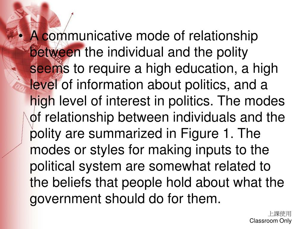 A communicative mode of relationship between the individual and the polity seems to require a high education, a high level of information about politics, and a high level of interest in politics. The modes of relationship between individuals and the polity are summarized in Figure 1. The modes or styles for making inputs to the political system are somewhat related to the beliefs that people hold about what the government should do for them.