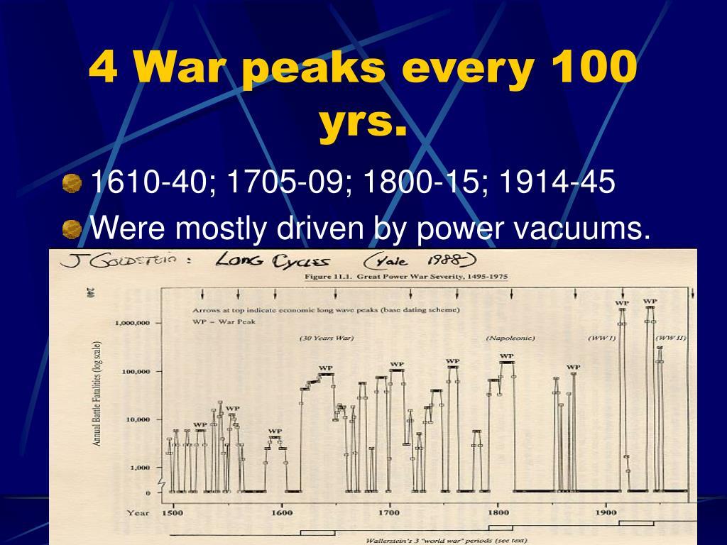 4 War peaks every 100 yrs.